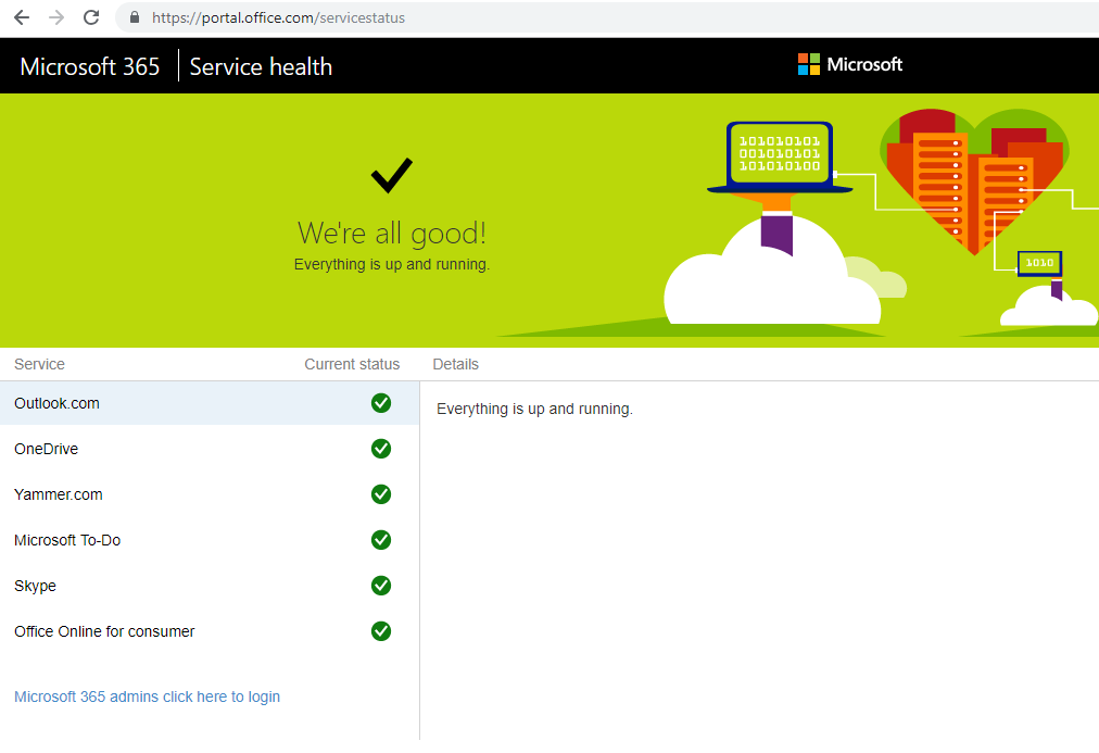 Everything to know about Azure and Office 365 Service Health